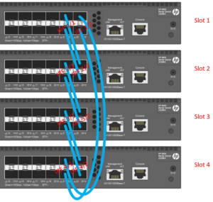 HPE 5920 IRF Stack bouwen met 4 switches