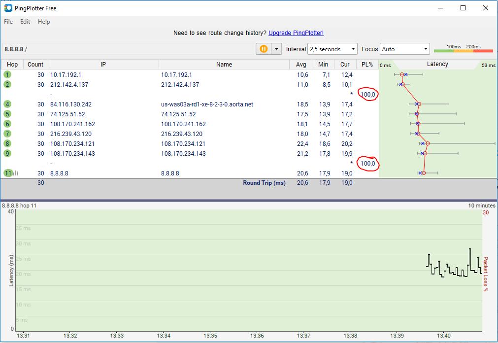 3-pingplotter-results