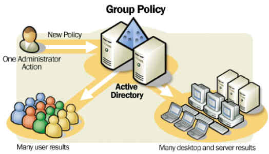grouppolicy artikel logo