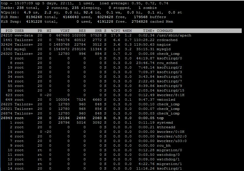 ubuntu linux htop 1