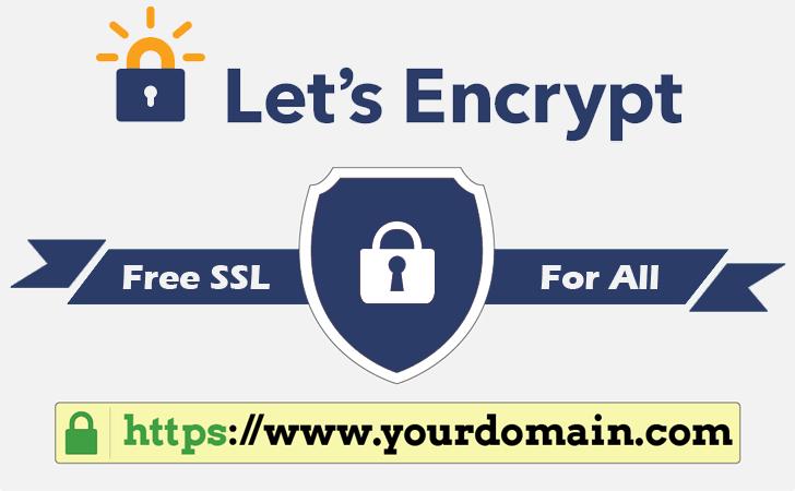 Lets encrypt inrichten article logo