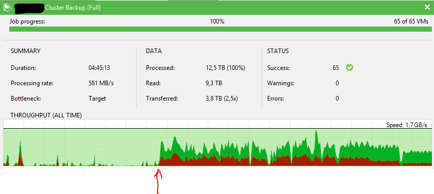 backup performance na cache activering 1