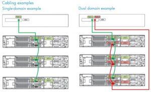 Veeam Backup : Drastisch verbeteren van de backup performance !
