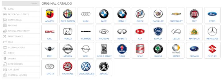 7zap auto catalogus