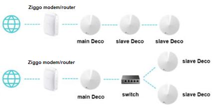 TP-link-deco-m4-aansluiten-1
