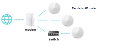 TP-link-deco-m4-aansluiten-2